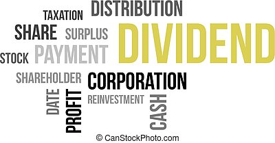word cloud - dividend - A word cloud of dividend related...