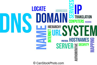 word cloud - dns - A word cloud of domain name system...
