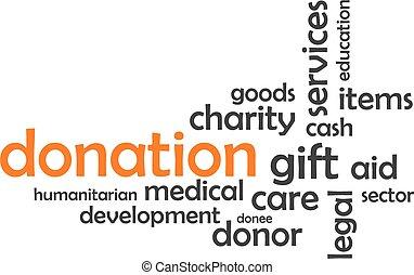 word cloud - donation