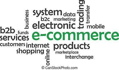 word cloud - e-commerce