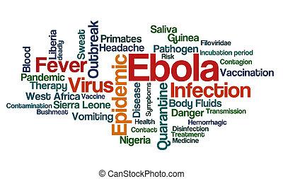 Word Cloud - Ebola