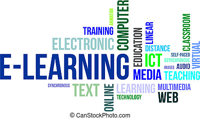 A word cloud of e-learning related items