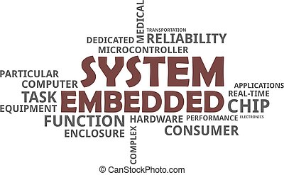 word cloud - embedded system