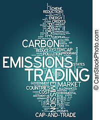 Word Cloud Emissions Trading - Word Cloud with Emissions ...