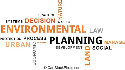 word cloud - environmental planning