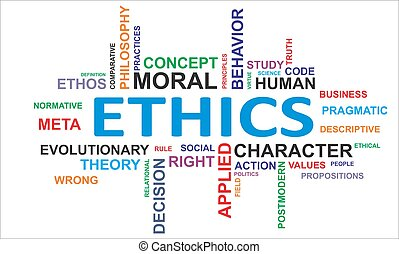 A word cloud of ethics related items