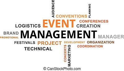 word cloud - event management