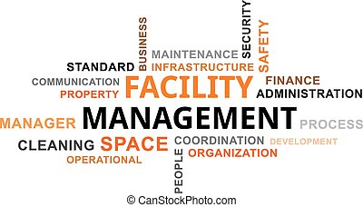 word cloud - facility managem... - A word cloud of facility...