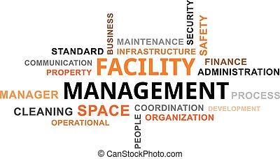 word cloud - facility managem... - A word cloud of facility...