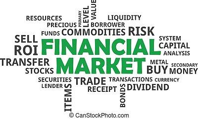 word cloud - financial market