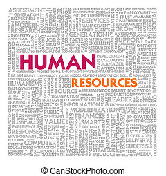 Word cloud for Human Resource