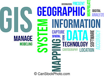 A word cloud of geographic information system related items