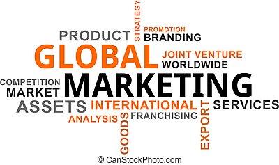 word cloud - global marketing