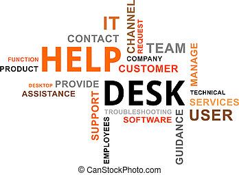 A word cloud of help desk related items