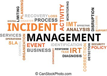 word cloud - incident management - A word cloud of incident...