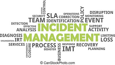 word cloud - incident management