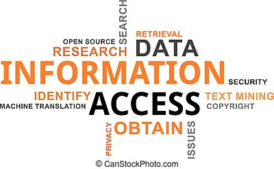 word cloud - information access