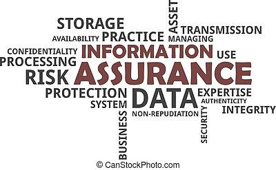 word cloud - information assurance