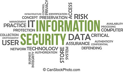word cloud - information security