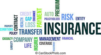 word cloud - insurance
