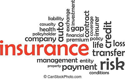 word cloud - insurance - A word cloud of insurance related...