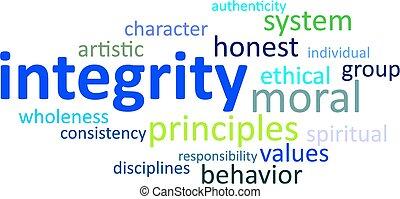 word cloud - integrity