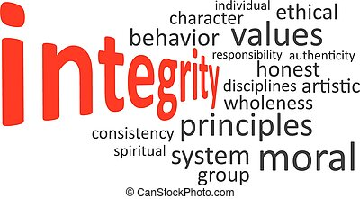 word cloud - integrity - A word cloud of integrity related...