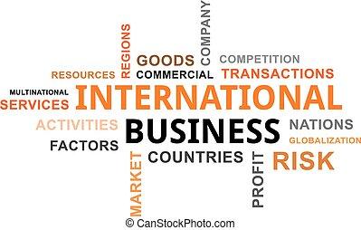 word cloud - international business