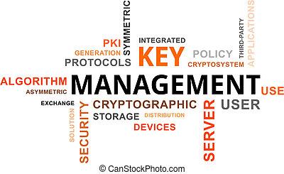 word cloud - key management