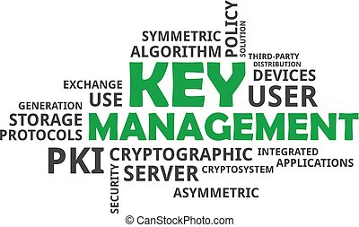 word cloud - key management