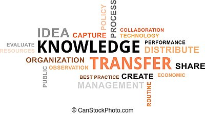 word cloud - knowledge transfer - A word cloud of knowledge...