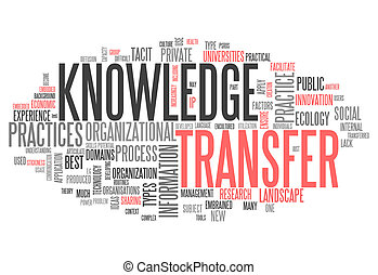 Word Cloud Knowledge Transfer - Word Cloud with Knowledge...