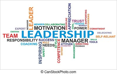 A word cloud of leadership related items