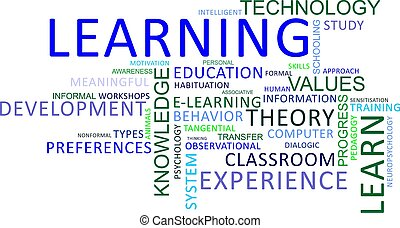 word cloud - learning - A word cloud of learning related...