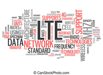 Word Cloud LTE - Word Cloud with LTE related tags