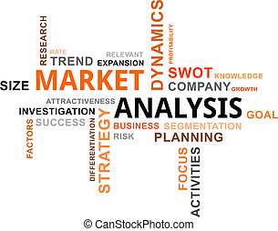 word cloud - market analysis - A word cloud of market...