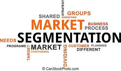 word cloud - market segmentation - A word cloud of market...