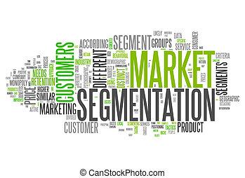 Word Cloud Market Segmentation - Word Cloud with Market...
