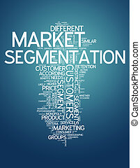Word Cloud Market Segmentation - Word Cloud with Market...