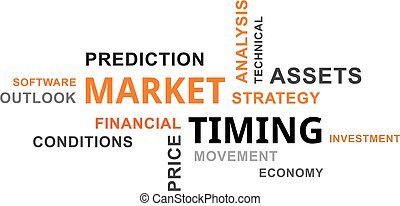 word cloud - market timing