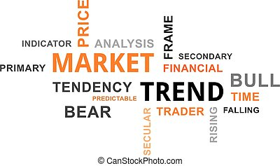 word cloud - market trend