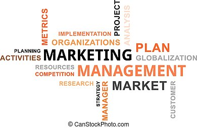word cloud - marketing management