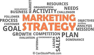 word cloud - marketing strategy