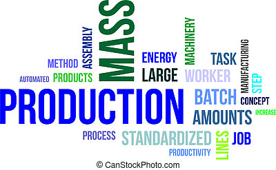 A word cloud of mass production related items