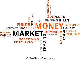 word cloud - money market - A word cloud of money market ...