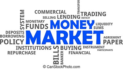 word cloud - money market
