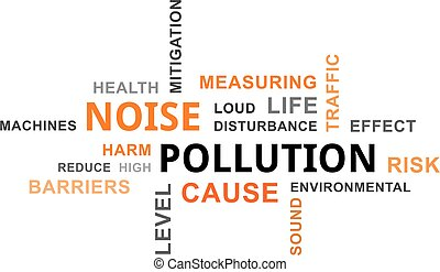A word cloud of noise pollution related items