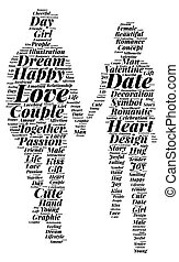 Word Cloud of Couple