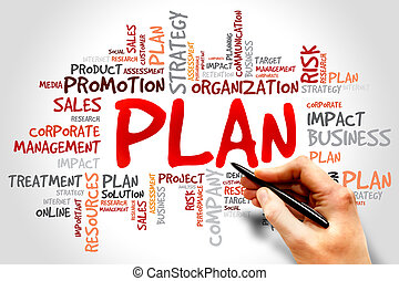 Word cloud of PLAN related items