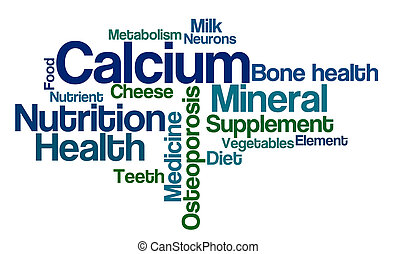 Word Cloud on a white background - Calcium